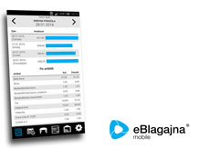 eBlagajna Mobile Manager